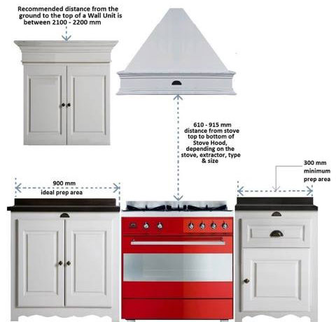 Free standing handmade designer kitchen units south africa if youd like to see our kitchen planner for other diy work you might be doing follow this link httpmilestonekitchens17 solutioingenieria Images