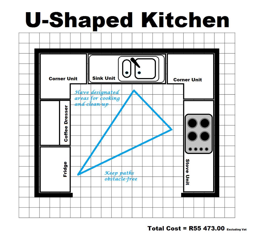 Downloadable Kitchen Layout Planner - South Africa